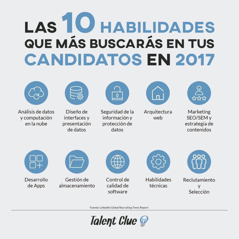 Las diez habilidades